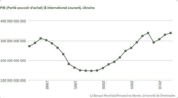 166 graph 1.png