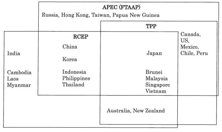 169 grap ASEAN.png